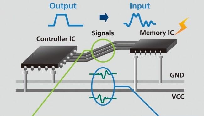 ANSYS EMC仿真设计思路及方法介绍